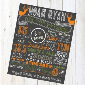 Boys 1st Birthday Chalkboard Sign Personalized